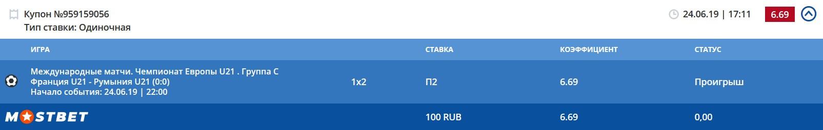 Франция - Румыния (U21), Результаты Ставки