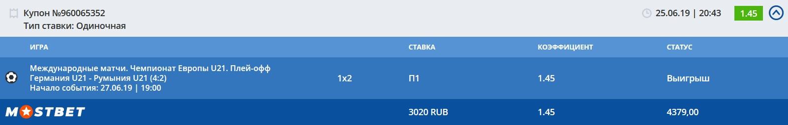 Германия - Румыния (U21), Результаты Ставки