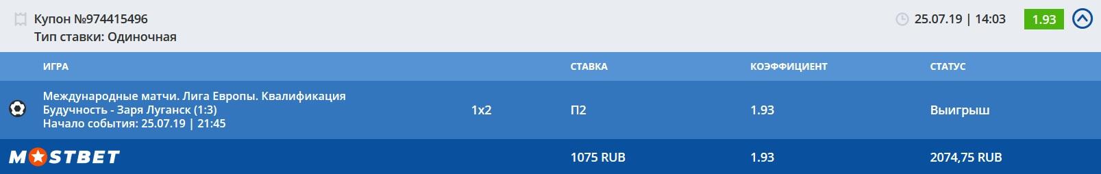 Будучность - Заря Луганск, Результаты Ставки