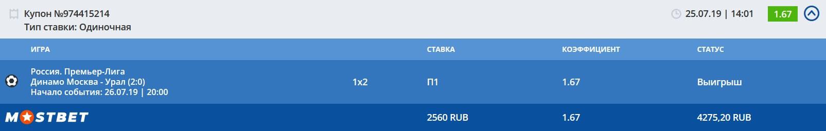 Динамо Москва - Урал, Результаты Ставки