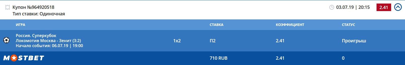 Локомотив Москва - Зенит, Результаты Ставки