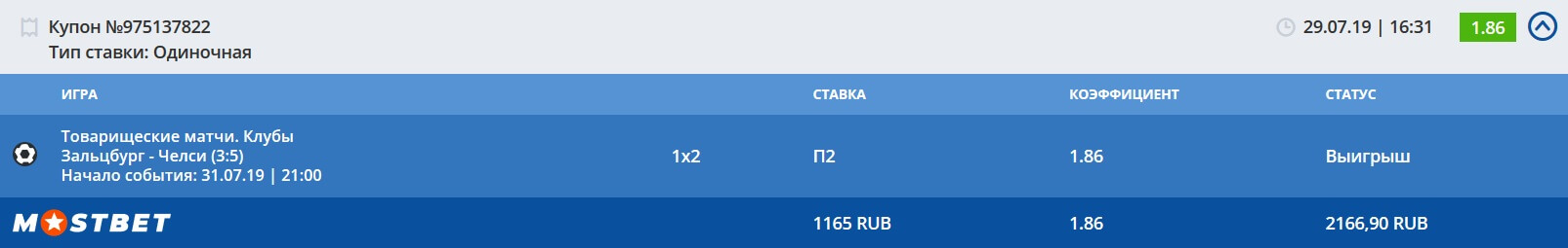 РБ Зальцбург - Челси, Результаты Ставки