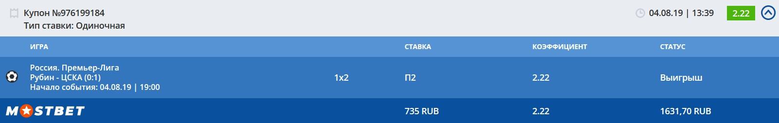 Рубин - ЦСКА, Результаты Ставки